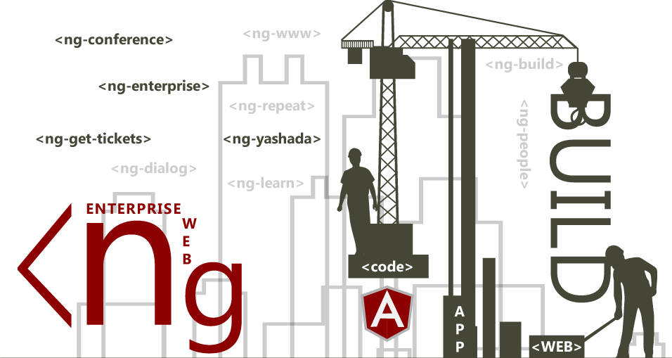 Angular Build